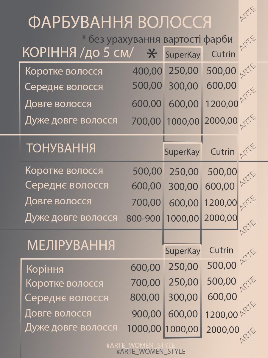 ФАРБУВАННЯ 1